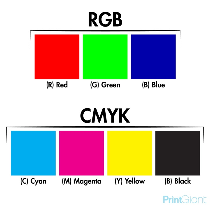 rgbvcmyk-codes-square